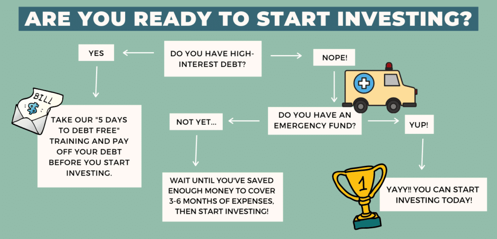 how-to-start-investing-in-stocks-are-you-ready-to-start-investing