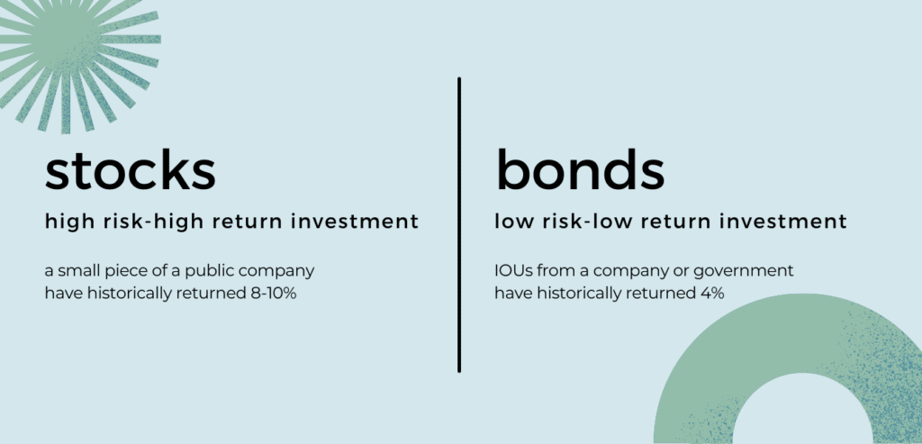 how-to-start-investing-in-stocks-and-bonds-what-are-stocks-and-bonds
