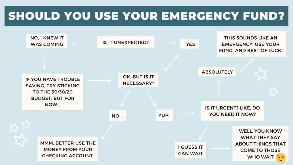 should you use your emergency fund